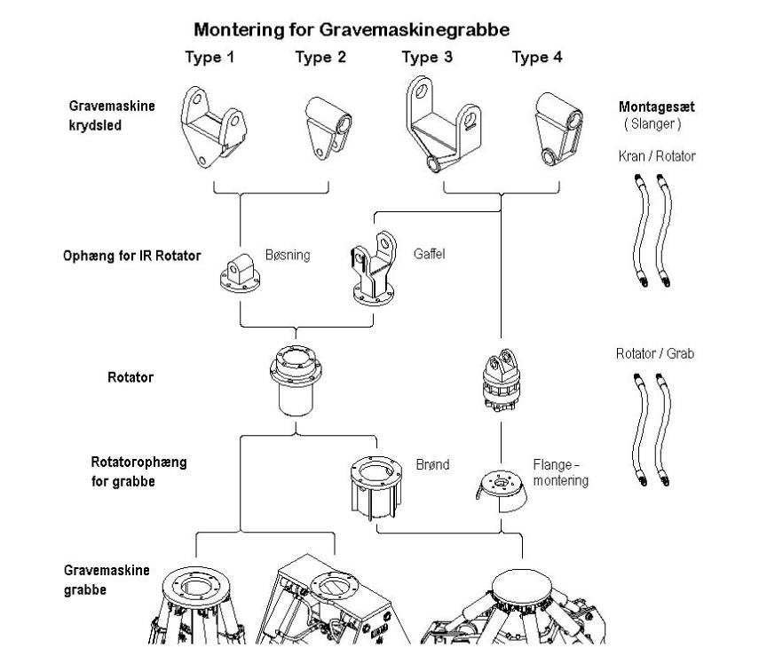 gravemaskine-montering